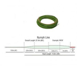 Nymphing Fly line