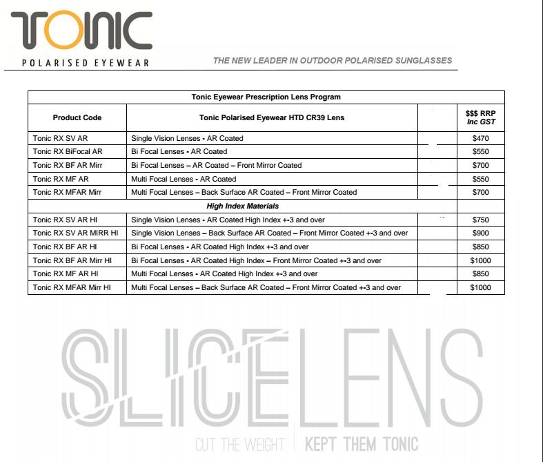 8d7fde72cf1 Tonic Eye-wear Prescription Lens Program from  470.00 - Trout Flies ...